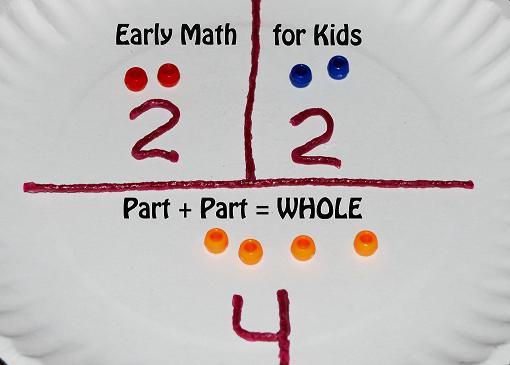 Part + Part = Whole