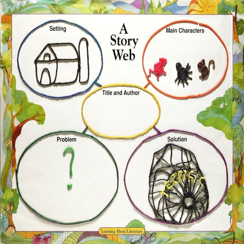 A Story Web